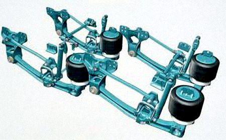 Electronic Air Suspension System